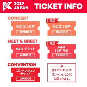 KCONチケット値段と種類